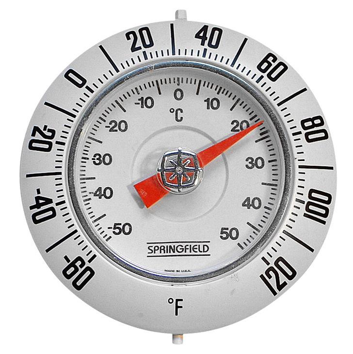 STILFEHLERСовмещенные термометры Цельсия иФаренгейта