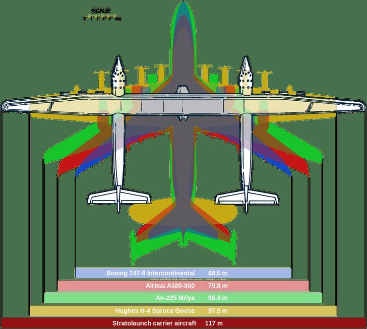 Фото №1 - В США прошли наземные испытания самого большого самолета в мире
