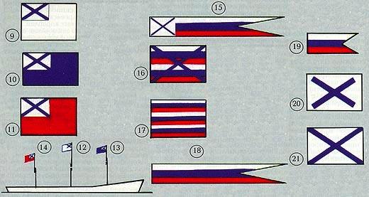 Фото №3 - Корабли, флаги и крепости... Часть II