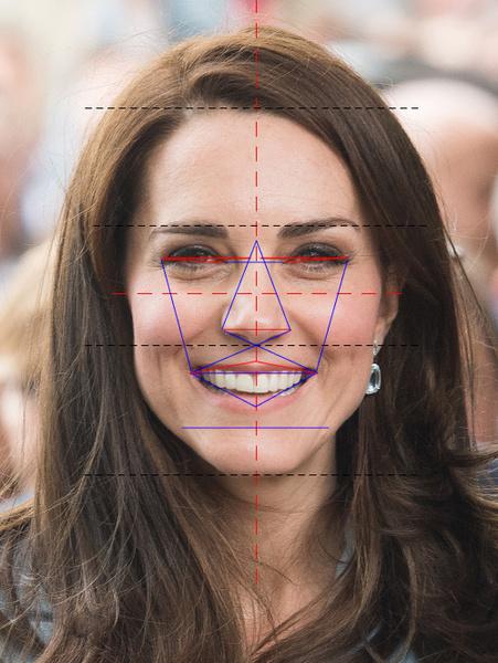 Фото №5 - Идеальное королевское лицо: Меган, Кейт или Евгения?