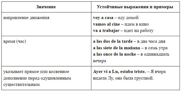 Фото №1 - Зажигательный испанский: урок 20— изучаем испанские предлоги