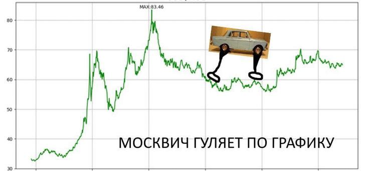 Фото №2 - Лучшие шутки о «прогулочном режиме» в Москве