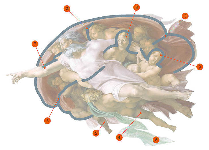 Фото №2 - 9 символов, зашифрованных в «Сотворении Адама»