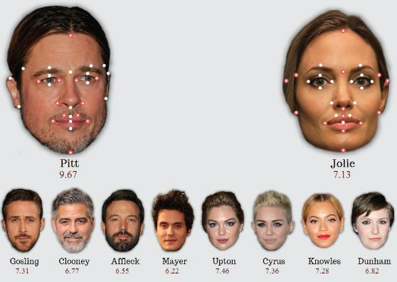 Фото №3 - Объективно красивые: кто привлекательнее Тейлор Свифт?