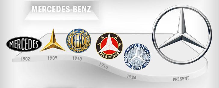 Фото №10 - Как изменялись логотипы известных компаний