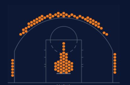Фото №11 - Как в NBA изменилась «карта бросков» за последние 20 лет