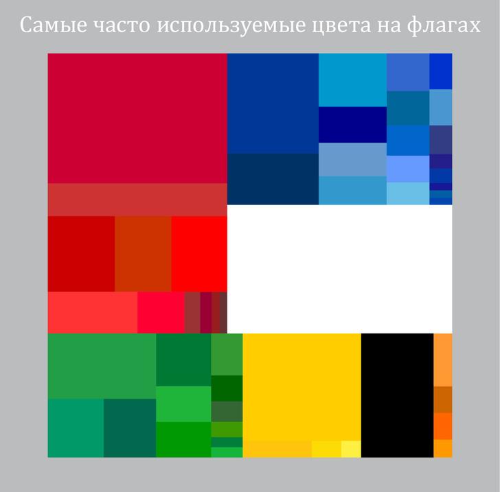 Фото №4 - Занимательная статистика о флагах в 10 картинках