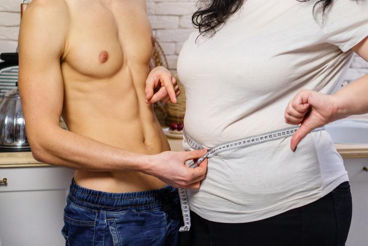 Продукты которые сжигают жир на животе