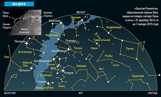 Фото №2 - Ночное небо: на что посмотреть в декабре — январе