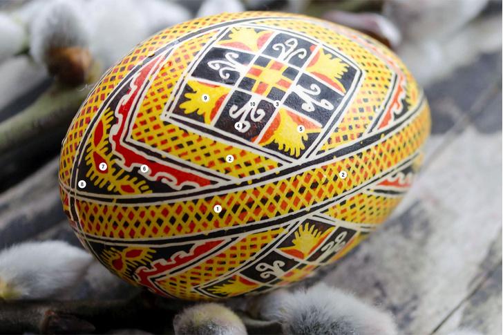 Фото №2 - Культурный код: яйцо высшей категории