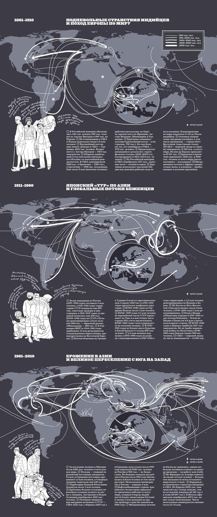 Фото №1 - Великое переселение народов: новейшая история