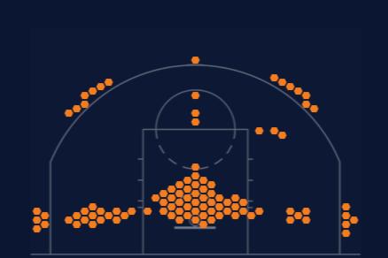 Фото №4 - Как в NBA изменилась «карта бросков» за последние 20 лет