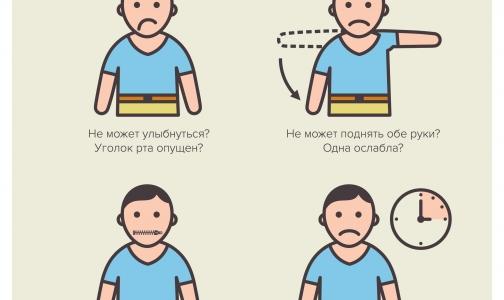 Фото №1 - За 40 минут петербуржцы смогут узнать, грозит ли им инсульт