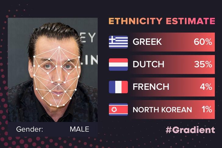 Фото №9 - Мы попробовали определить национальности знаменитостей в приложении Gradient