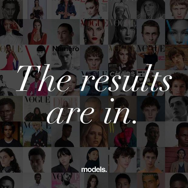 Фото №1 - Сайт Models.com назвал главных моделей года. Рассказываем, кто оказался в списке лучших