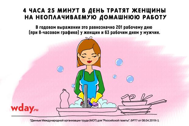 Фото №8 - Советы успешной женщины, которая построила бизнес на любви к порядку