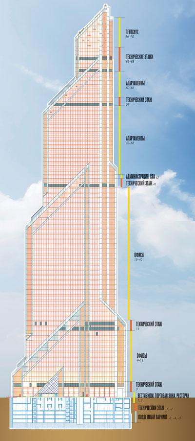 Фото №1 - Высший разум: 17 впечатляющих фактов о башне «Меркурий»