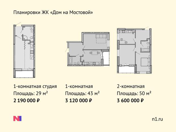 Фото №11 - ЖК «Дома на Мостовой»: недорогие квартиры, пивзавод напротив и частный сектор вокруг