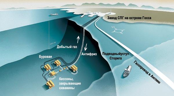 Фото №6 - Нефть: в поисках Клондайка