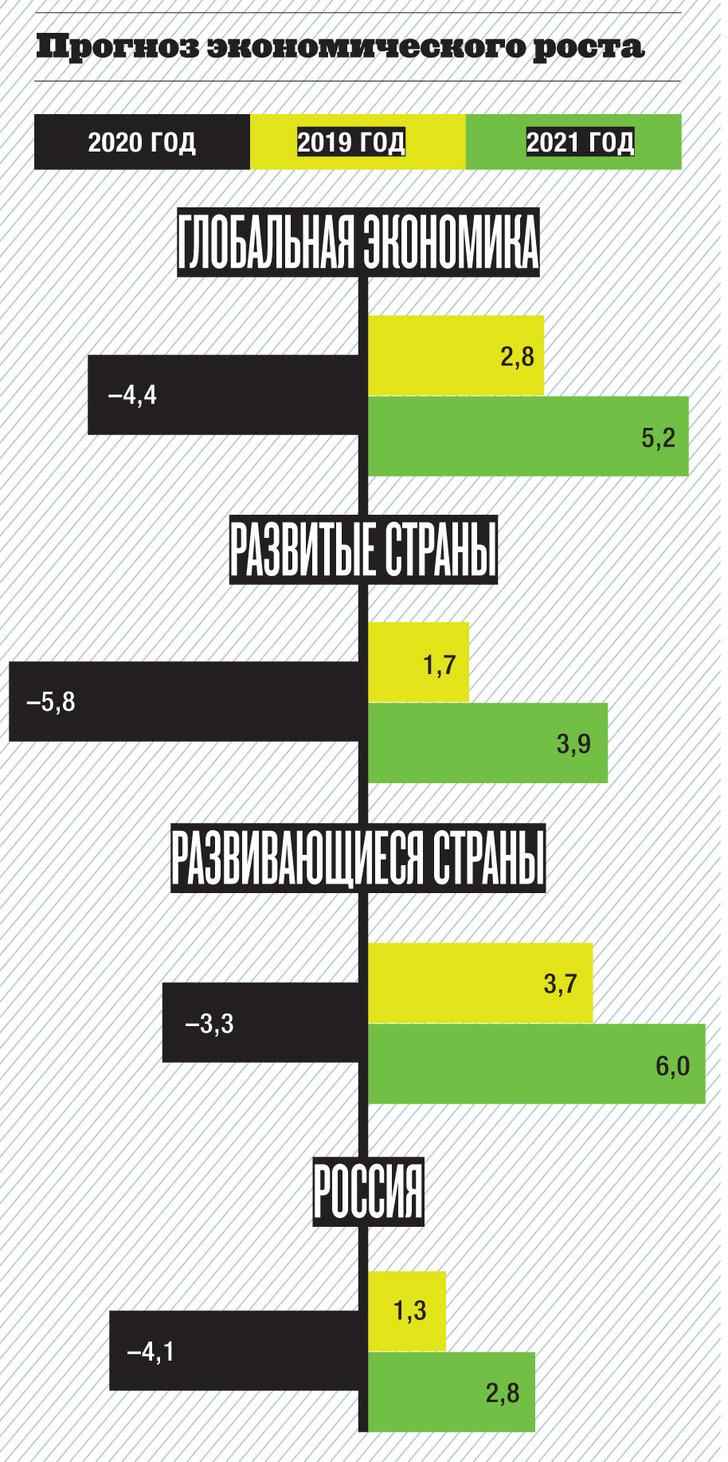 Фото №5 - Инфографика: отложенный эффект