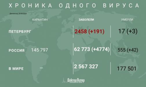Фото №1 - За сутки в России выявили 4774 случая заражения коронавирусом