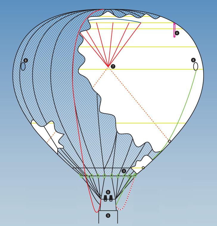 Фото №8 - Заклинатели ветров: интервью с пилотом воздушного шара