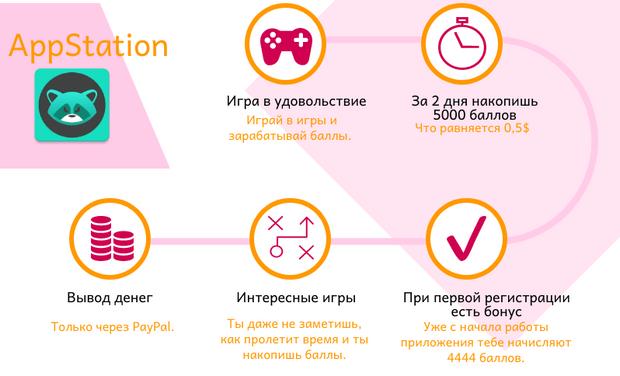 Фото №6 - 3 приложения, в которых можно заработать реальные деньги
