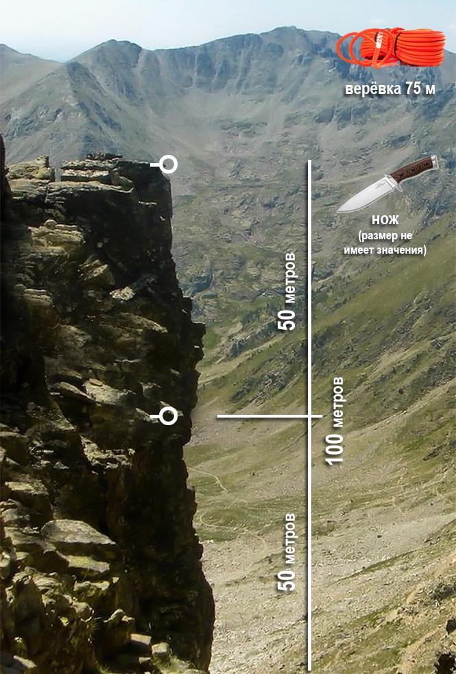 Фото №1 - Головоломка недели: как альпинисту спуститься со скалы