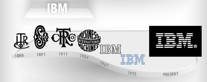 Фото №4 - Как изменялись логотипы известных компаний