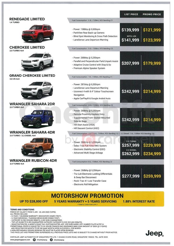 Фото №3 - «Ценаот балды!»: почему в Сингапуре самые дорогие в мире автомобили