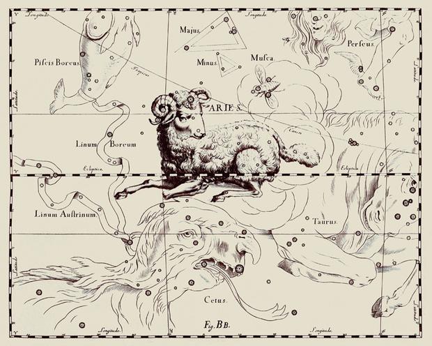 Фото №1 - Тайный код вашей судьбы – гороскоп. Расшифруем?