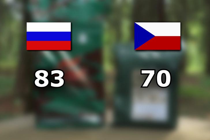 Фото №69 - Неэпическая битва: самый дешевый армейский сухпаек России против самого дорогого сухпайка из Европы