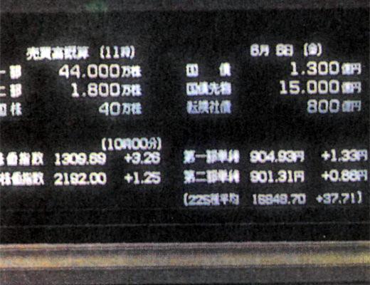Фото №1 - Токио: час за часом