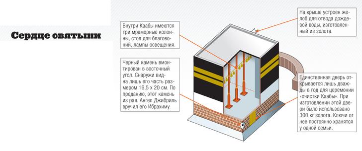 Фото №3 - Инфографика: черный квадрат