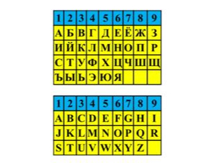 Фото №2 - Нумерология в буквах: как имя влияет на вашу судьбу