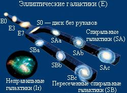 Фото №5 - Столкновения галактик
