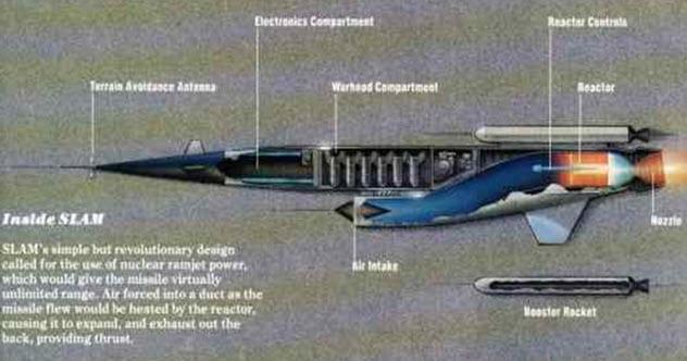 Фото №6 - 10 безумных прототипов оружия в современной истории