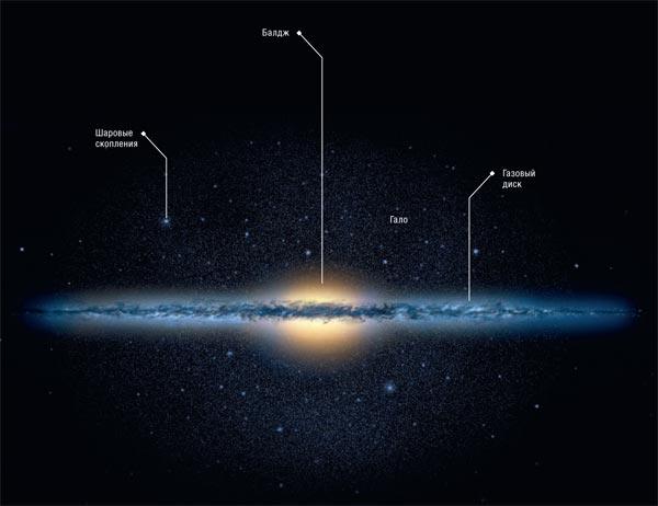 Фото №1 - На космической скорости
