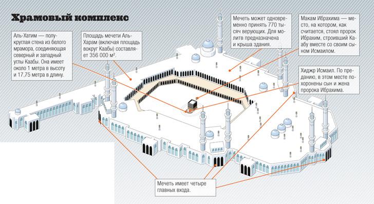 Фото №2 - Инфографика: черный квадрат