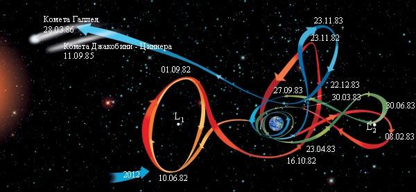 Фото №4 - Межпланетная эквилибристика