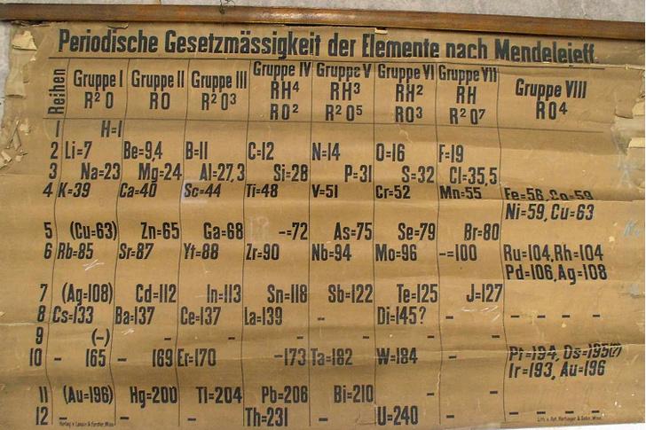 Фото №1 - Обнаружена старейшая таблица Менделеева в мире