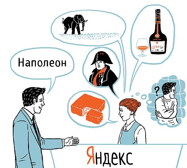 Фото №2 - Как работает поисковая машина «Яндекса»