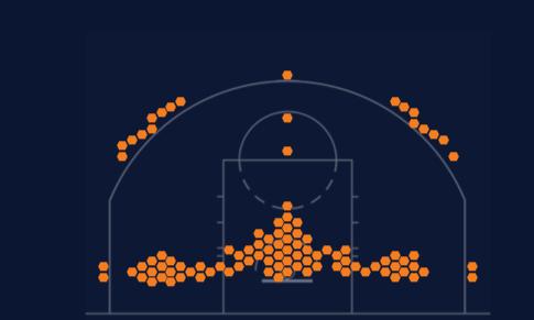 Фото №1 - Как в NBA изменилась «карта бросков» за последние 20 лет