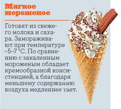 Фото №3 - Краткая энциклопедия мороженого