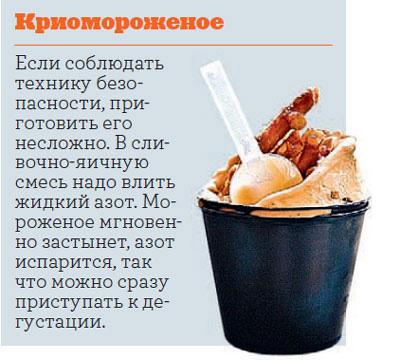 Фото №11 - Краткая энциклопедия мороженого