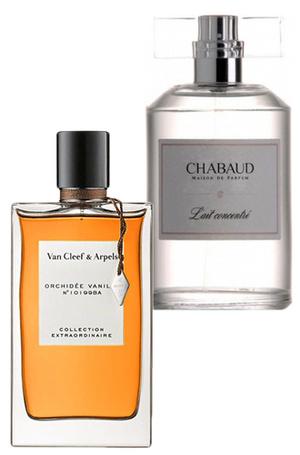 Фото №8 - Парфюмерный этикет: какие ароматы где и когда уместно носить
