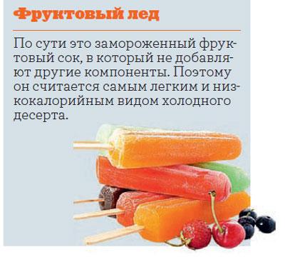 Фото №6 - Краткая энциклопедия мороженого
