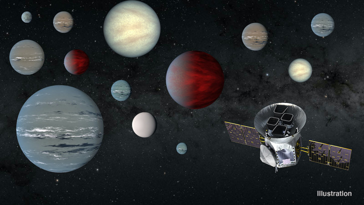 Фото №1 - Телескоп TESS нашел более двух тысяч экзопланет