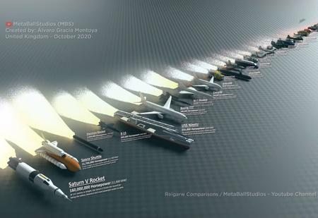 Сколько лошадиных сил в танке, истребителе, авианосце, космическом корабле и других стальных существах: сравнительное видео