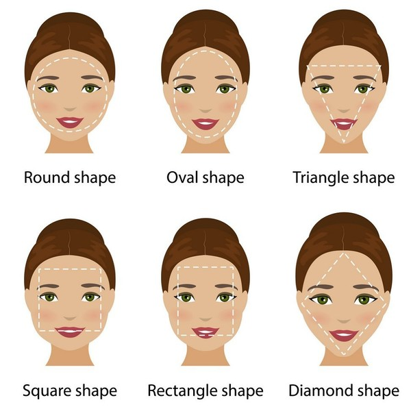 Фото №1 - Как выбрать правильную длину волос под форму лица
